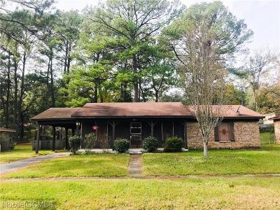Single Family Home Sale Pending: 1911 Wolf Ridge Road