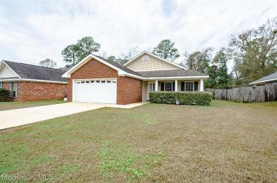 Single Family Home For Sale: 2136 Spring Grove Court