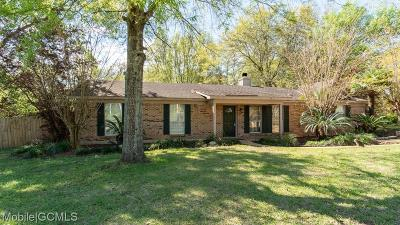 Single Family Home For Sale: 701 Dawes Service Road
