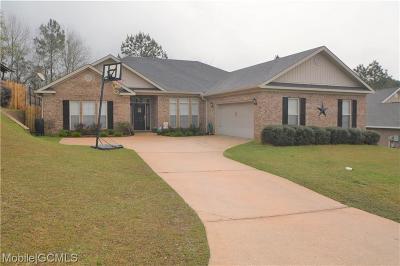 Single Family Home For Sale: 2071 Ridgeline Drive