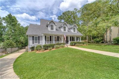 Mobile Single Family Home For Sale: 6700 Ridgeland Road N