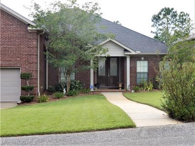 Single Family Home For Sale: 2080 Ridgeline Drive