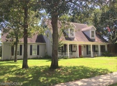 Single Family Home For Sale: 7661 Mallard Drive