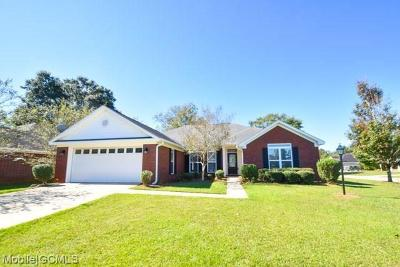 Single Family Home For Sale: 2322 Capital Court