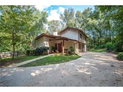 Wetumpka Single Family Home For Sale: 855 Haggerty Road