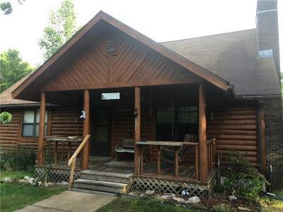 Wetumpka Single Family Home For Sale: 668 Creamer Road