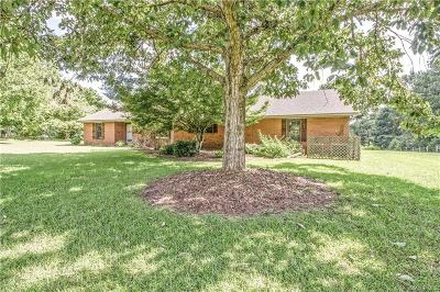 Wetumpka Single Family Home For Sale: 348 Knight Drive