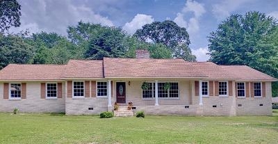 Tallassee Single Family Home For Sale: 400 Golden Drive