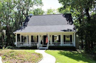 Titus Single Family Home For Sale: 625 Shady Acres Drive