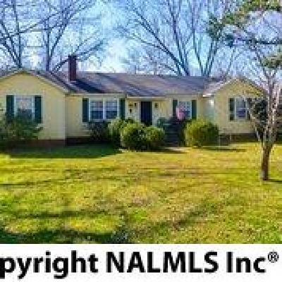Single Family Home For Sale: 607 Irvin Street