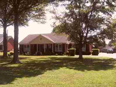 Single Family Home For Sale: 1716 Woodall Road