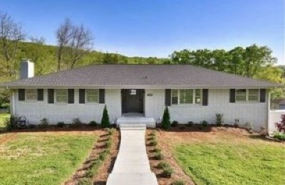 Single Family Home For Sale: 2100 Shades Crest Road