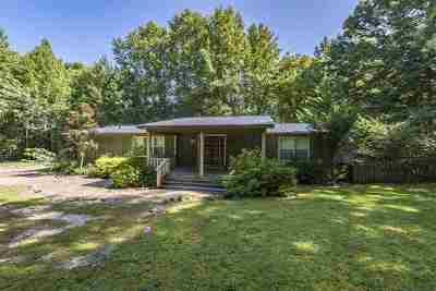 Single Family Home For Sale: 115 Douglas Street