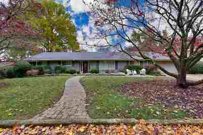 Single Family Home For Sale: 1405 E Olive Drive