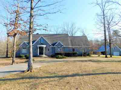 Cedar Bluff Single Family Home For Sale: 670 Rocky Ford Point Drive