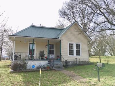 Florence AL Single Family Home For Sale: $49,900
