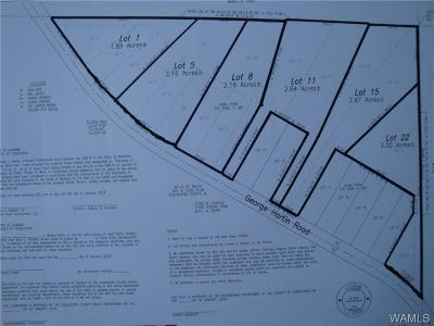 Buhl Residential Lots & Land For Sale: 0000 George Hartin Road #4