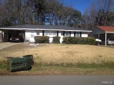 Single Family Home For Sale: 22 41st Street E