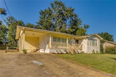 Single Family Home For Sale: 1440 46th Avenue E