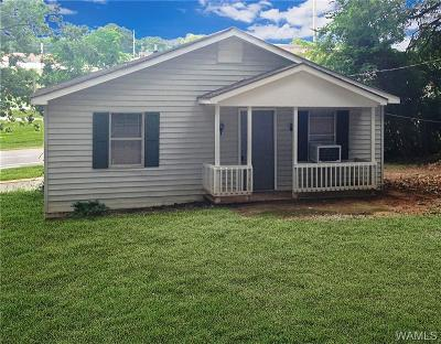 Single Family Home For Sale: 3608 17th Street