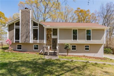 Single Family Home For Sale: 1153 Victoria Dr