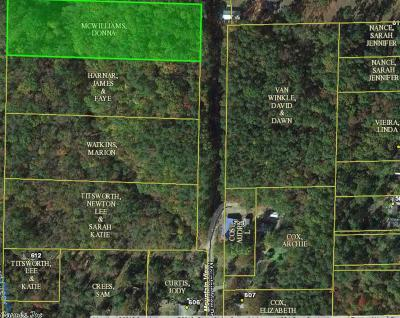Polk County Residential Lots & Land For Sale: Unk Mt View Drive