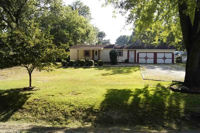 Saline County Single Family Home Price Change: 1009 Lewis Ave