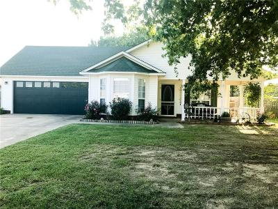 Greenwood Single Family Home For Sale: 281 Juniper DR
