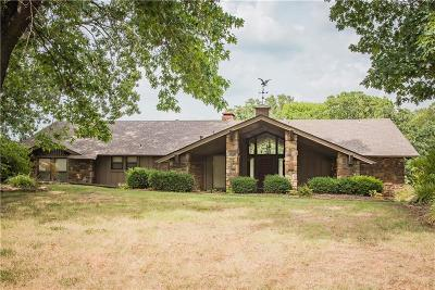 Fort Smith Single Family Home For Sale: 11007 Hunters Point RD