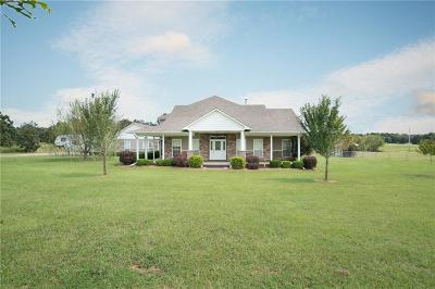 Greenwood Single Family Home For Sale: 708 Bonnie Bell LN