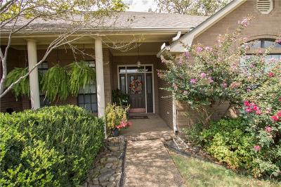Van Buren Single Family Home For Sale: 1615 Valley View ST