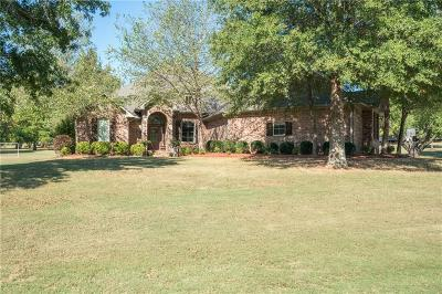 Greenwood Single Family Home For Sale: 1137 Meadow Bridge DR