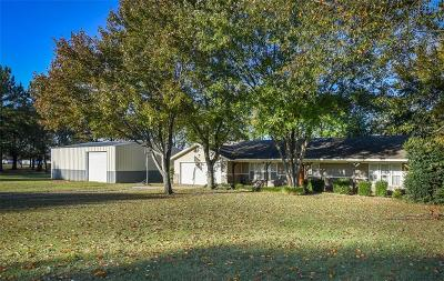 Roland Single Family Home For Sale: 306 Neal DR