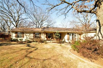 Fort Smith Single Family Home For Sale: 4112 S 35th ST