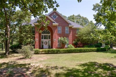 Fort Smith Single Family Home For Sale: 4001 Spring Mountain DR