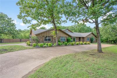 Muldrow Single Family Home For Sale: 905 Stephanie ST