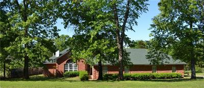 Greenwood Single Family Home For Sale: 807 W Clarks Chapel DR