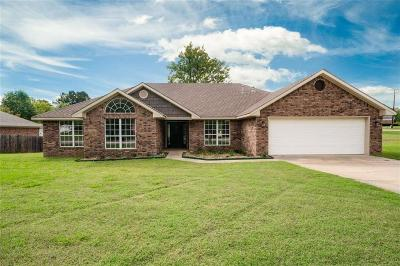 Greenwood Single Family Home For Sale: 1221 Alex ST