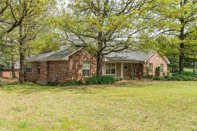 Greenwood Single Family Home For Sale: 1780 Forrest Glen RD