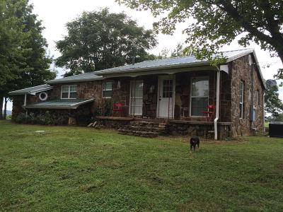 Newton County Single Family Home For Sale: 36 Nc 6560