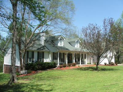 Single Family Home Pending: 3401 Wingate Drive