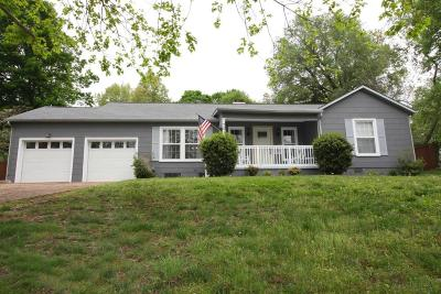Boone County Single Family Home For Sale: 721 W Rogers Avenue