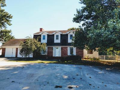 Boone County Single Family Home For Sale: 200 Loftin Street