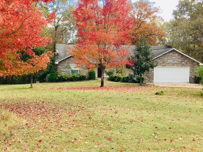 Marion County Single Family Home For Sale: 501 Fairview Drive