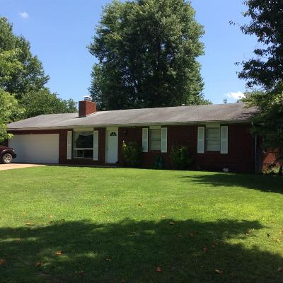 Marion County Single Family Home For Sale: 806 South Street