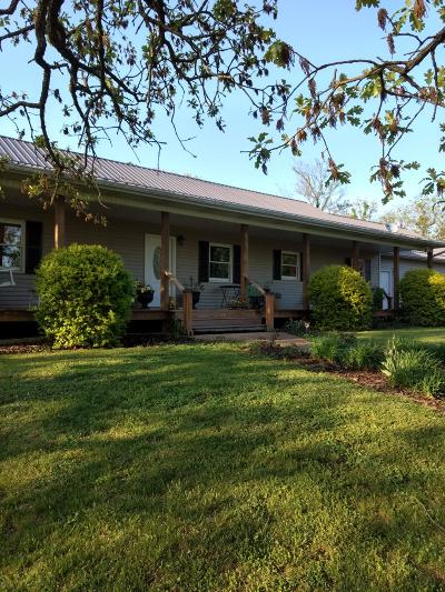 Harrison Single Family Home For Sale: 6183 Sand Flat Road