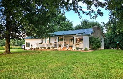 Single Family Home Pending: 4870 Hopewell Road