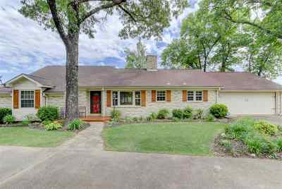 Hot Springs Single Family Home For Sale: 196 Gobert Rd