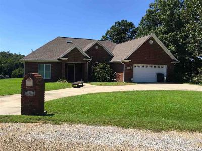Glenwood Single Family Home For Sale: 10 River View