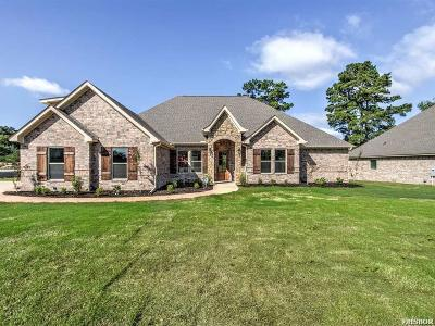 Single Family Home Active - Contingent: 252 Callaway Cir